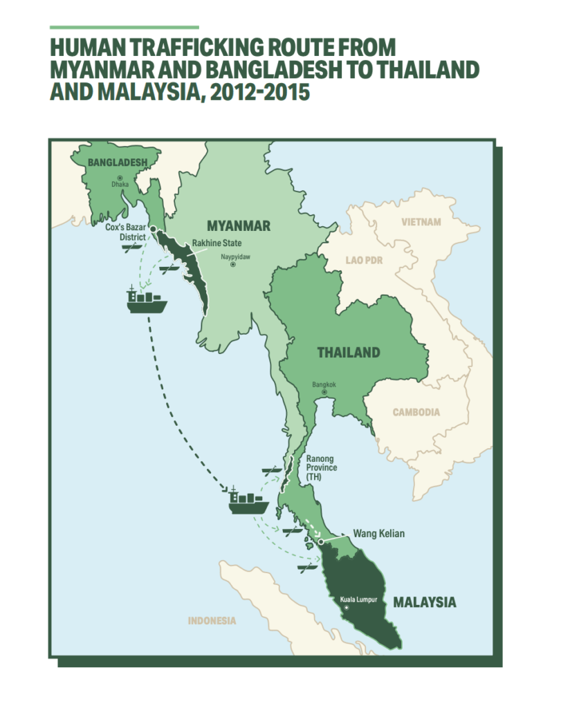 Human trafficking route from Myanmar and Bangladesh to Thailand and Malaysia, 2012-2015